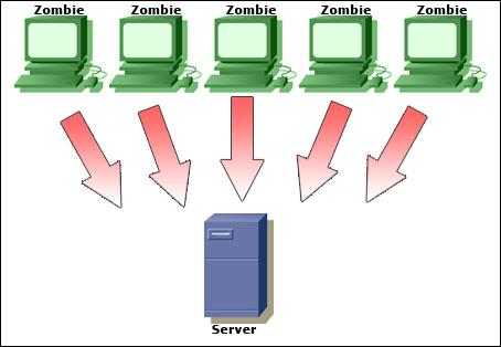 Сервер Для Samp